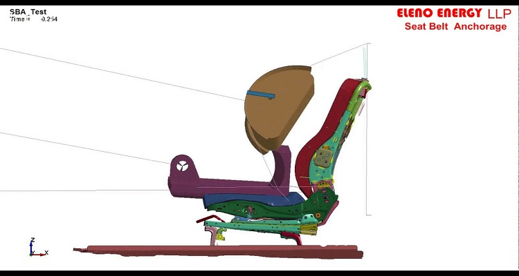 Importance of the Use of Seat Anchorage