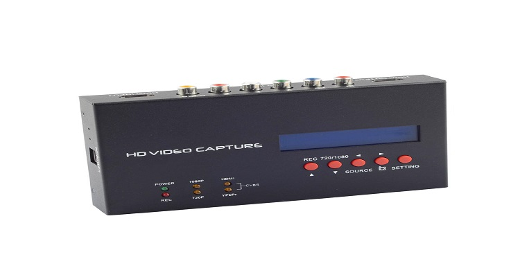 What is a Video Capture Card?