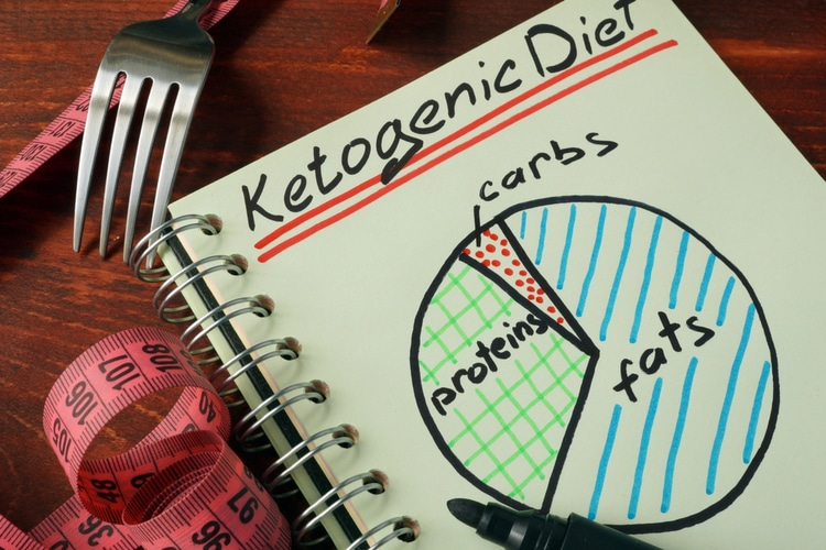 How to Make Healthy & Smart Ketogenic Diet Shopping List?